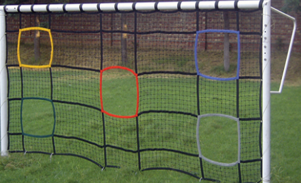 Goal net to improve accuracy
